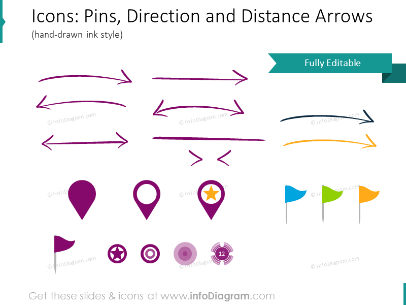 Symbols set: Pins, Direction and Distance Arrows
