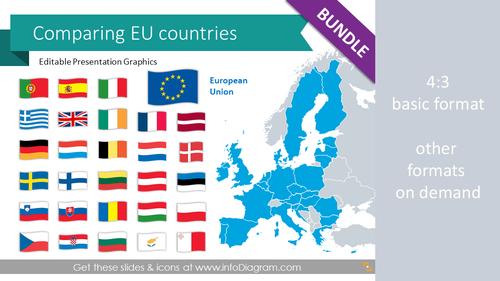 EU Statistics: European Union countries economics