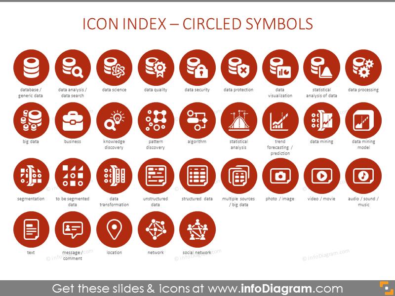 Data Science icon index