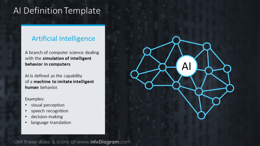 AI definition slide with outline graphics on a dark background