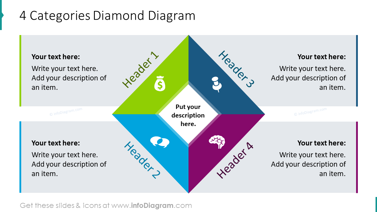 4 categories diamond diagram