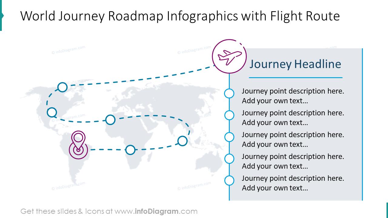 World journey roadmap infographics
