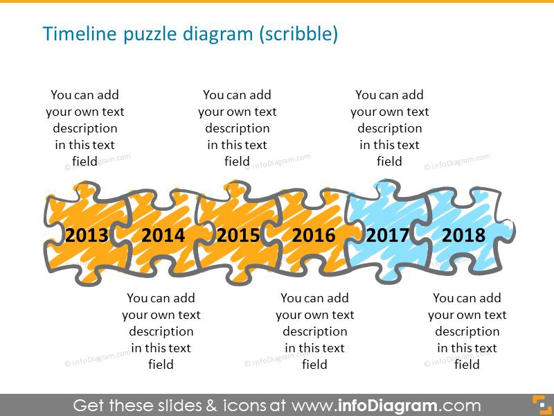 Timeline puzzle diagram