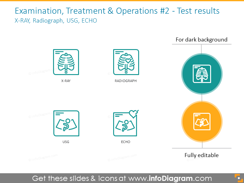 Test results icons: X-RAY, Radiograph, USG, ECHO