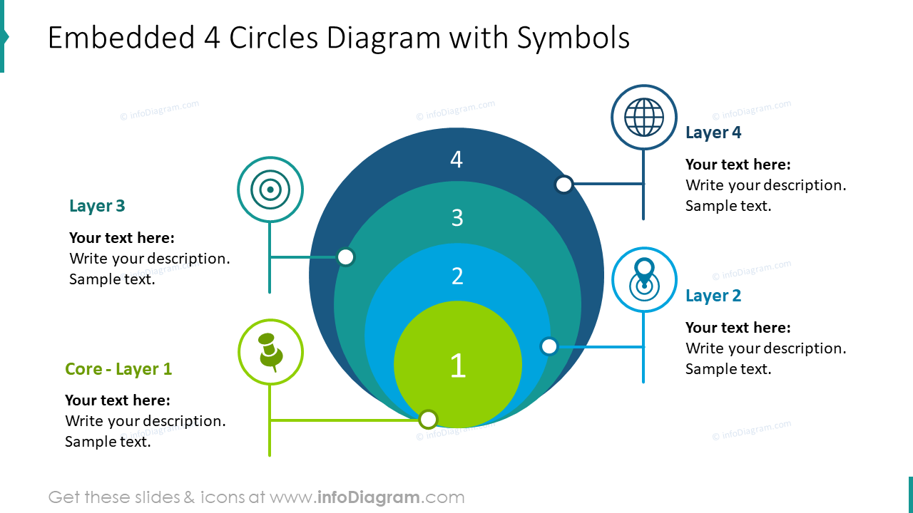 Embedded 4 circles diagram illustrated with symbols