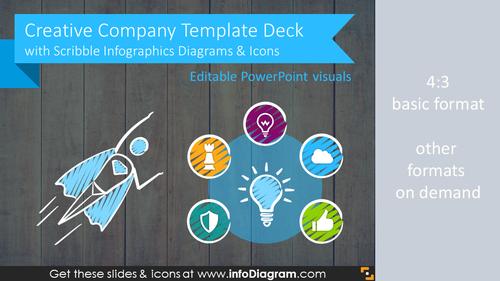 Creative Company Presentation Deck (Scribble PPTX Template)