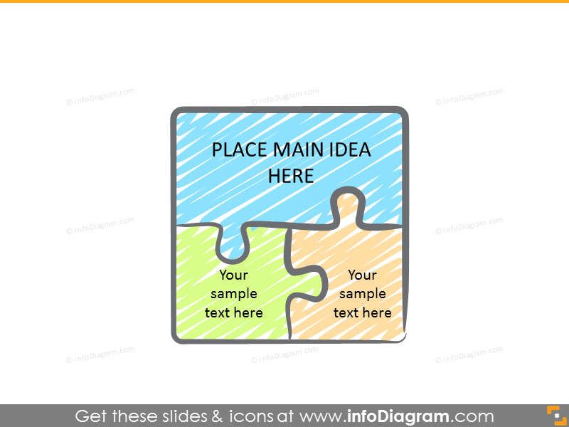 Integration, Synergy – 3 puzzle pieces