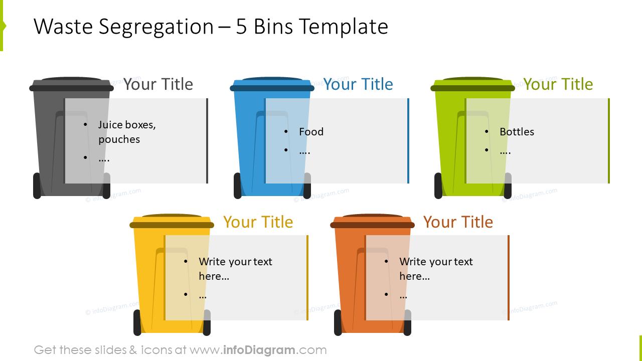 Waste segregation showed with five bins infographics
