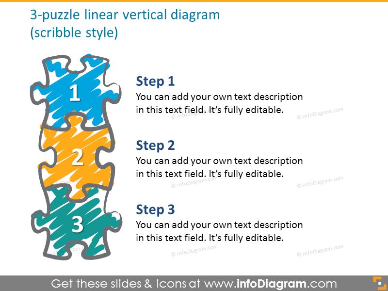 3-puzzle linear vertical diagram