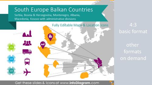 Balkan Europe Maps with Administrative Regions (Serbia, BiH, Montenegro… PPT editable)
