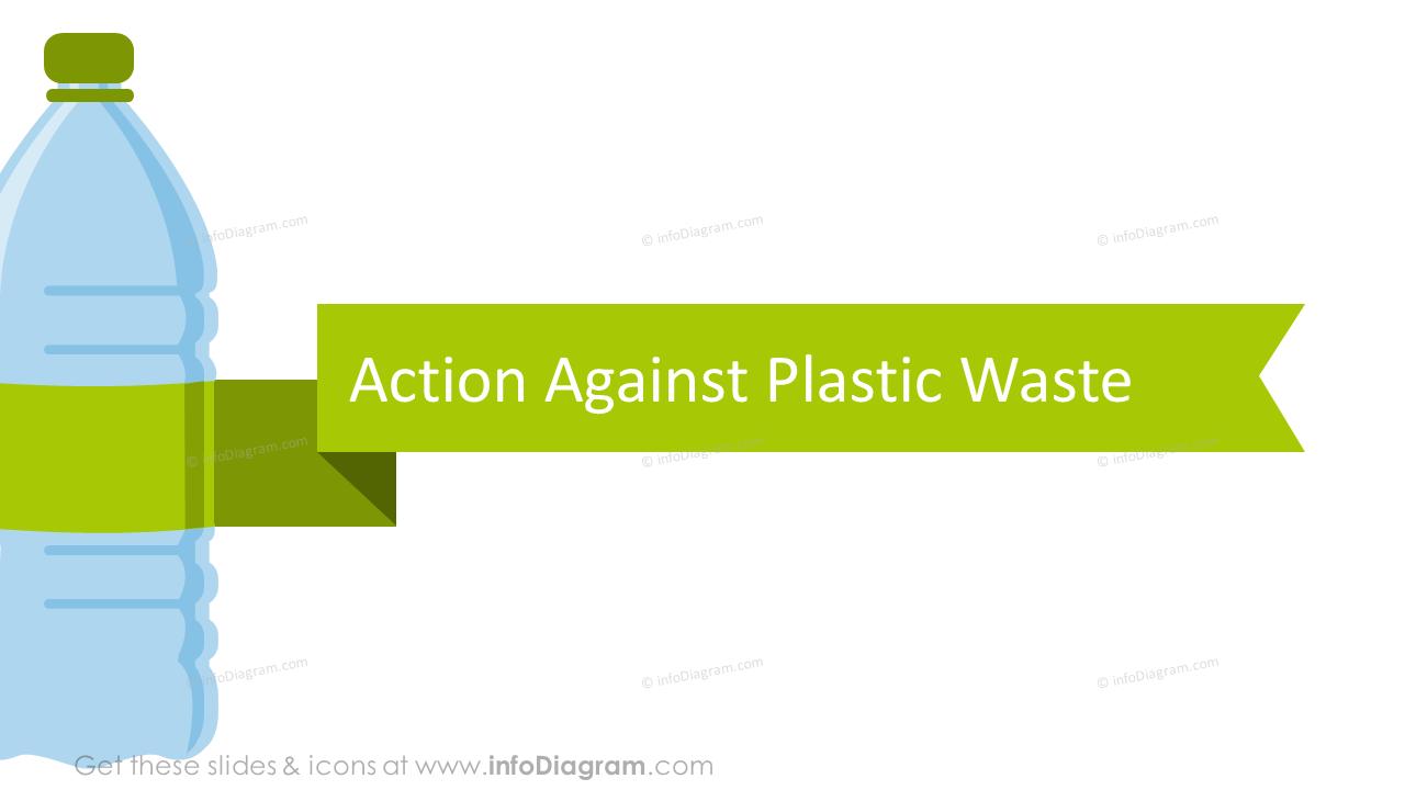 Action against plastic waste slide