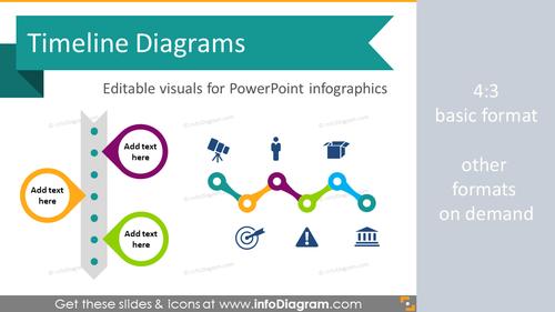 Timeline Diagram Infographics (flat PPT template)
