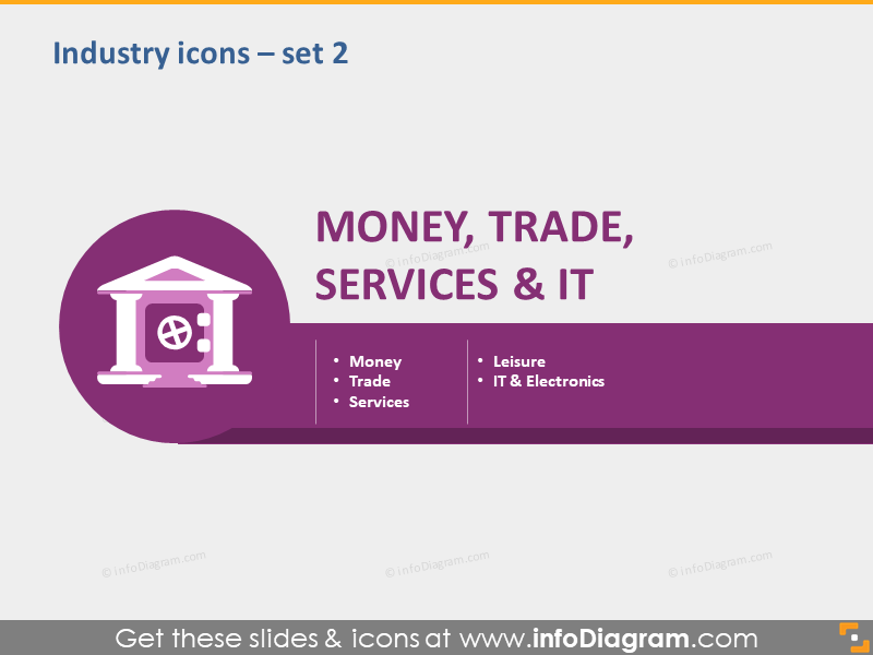 Services sector symbols Money Trade Services IT clipart ppt