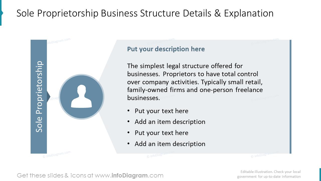 Sole proprietorship business structure details and explanation slide