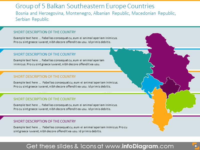 5 Balkan Southeastern Europe Countries