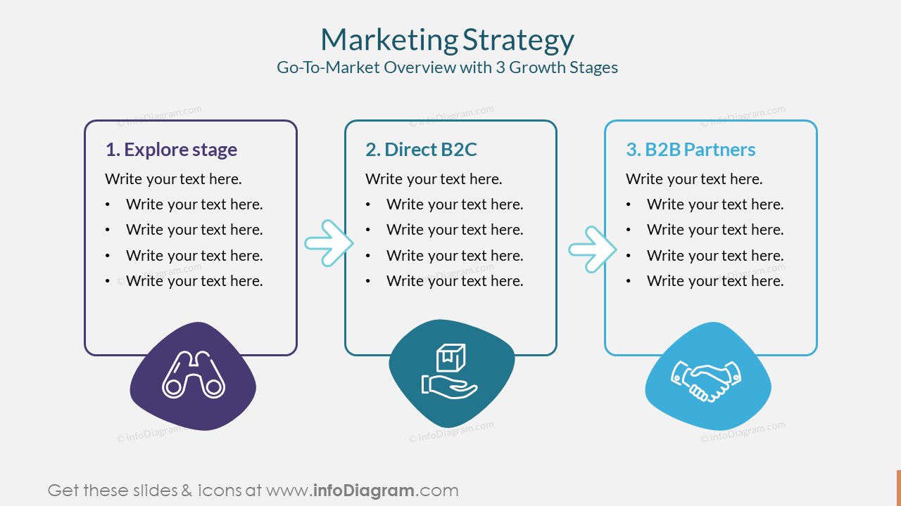 Marketing StrategyGo-To-Market Overview with 3 Growth Stages