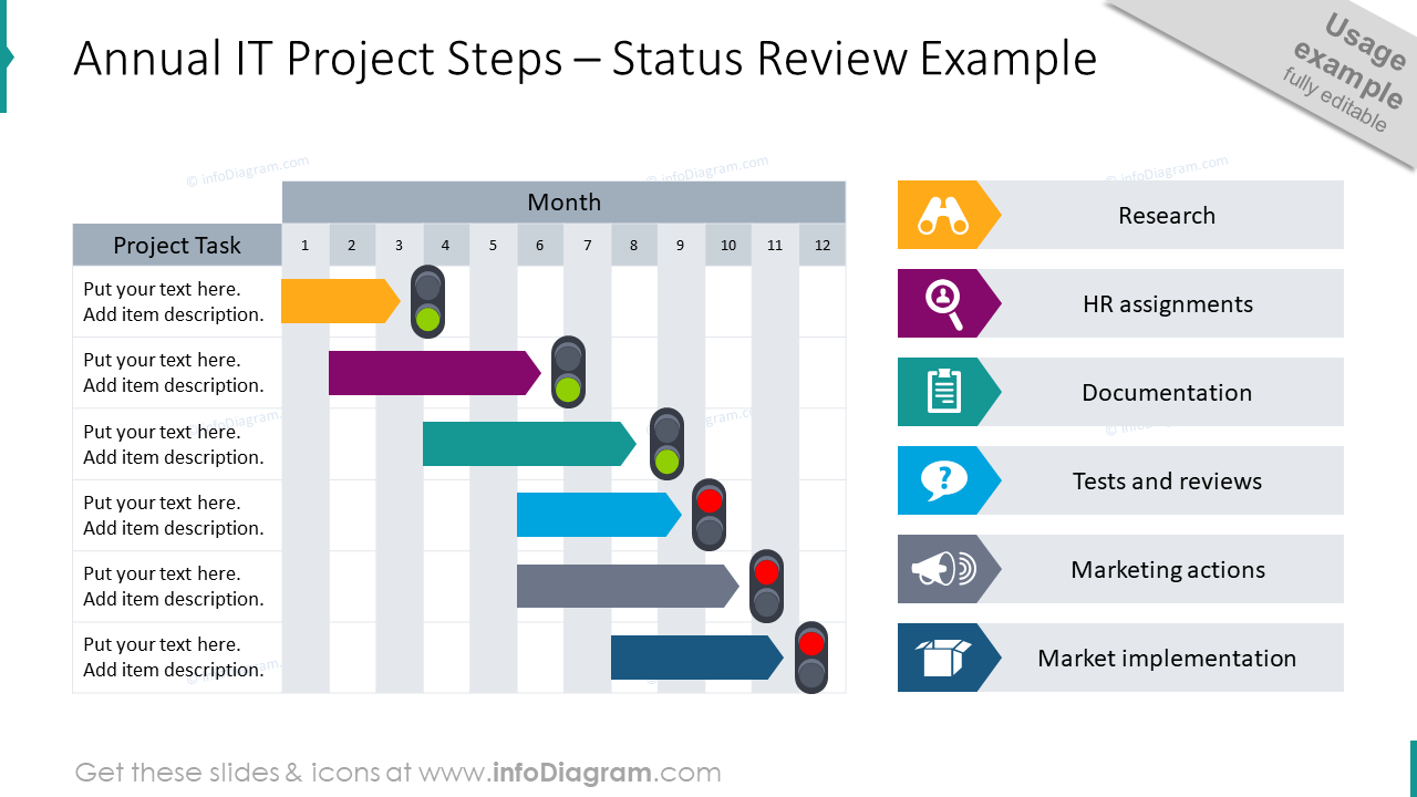 Annual IT project steps graphics with status review