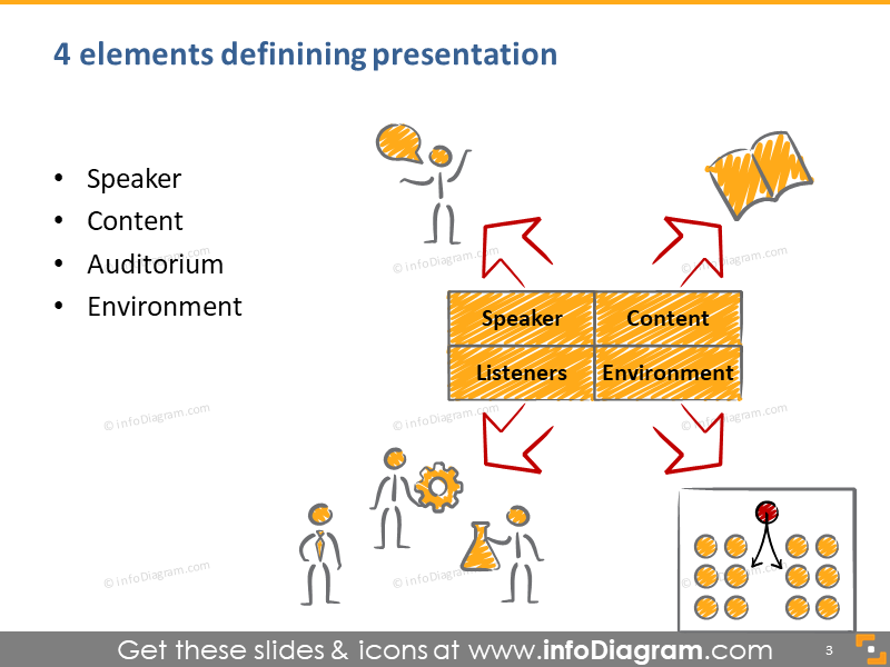 Presentation training agenda content flipchart icon ppt