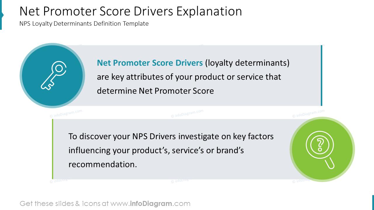 Net Promoter Score Drivers Explanation: NPS Loyalty Determinants Definition Template