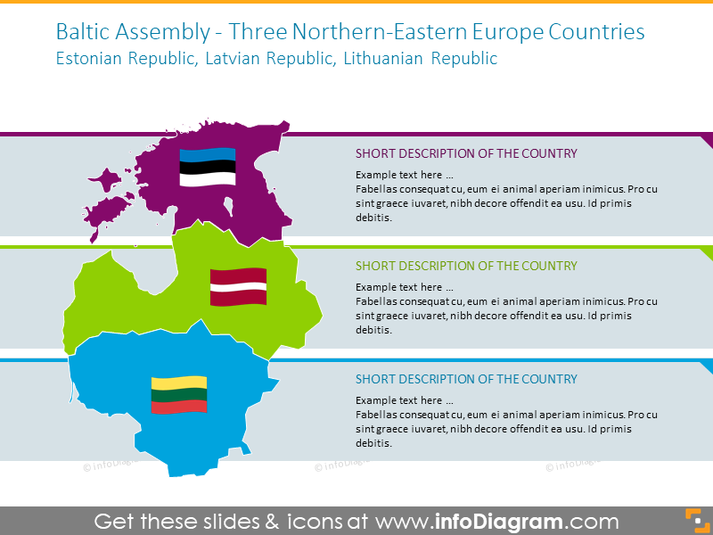 Baltic Assembly three Northern-Eastern Europe Countries