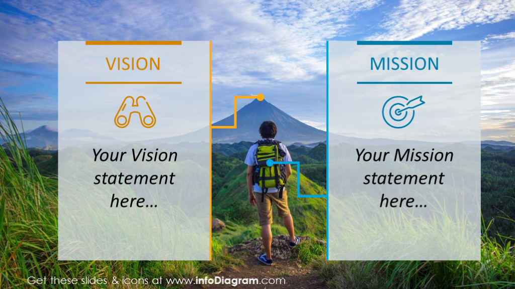 Personal vision and mission slide on nature background