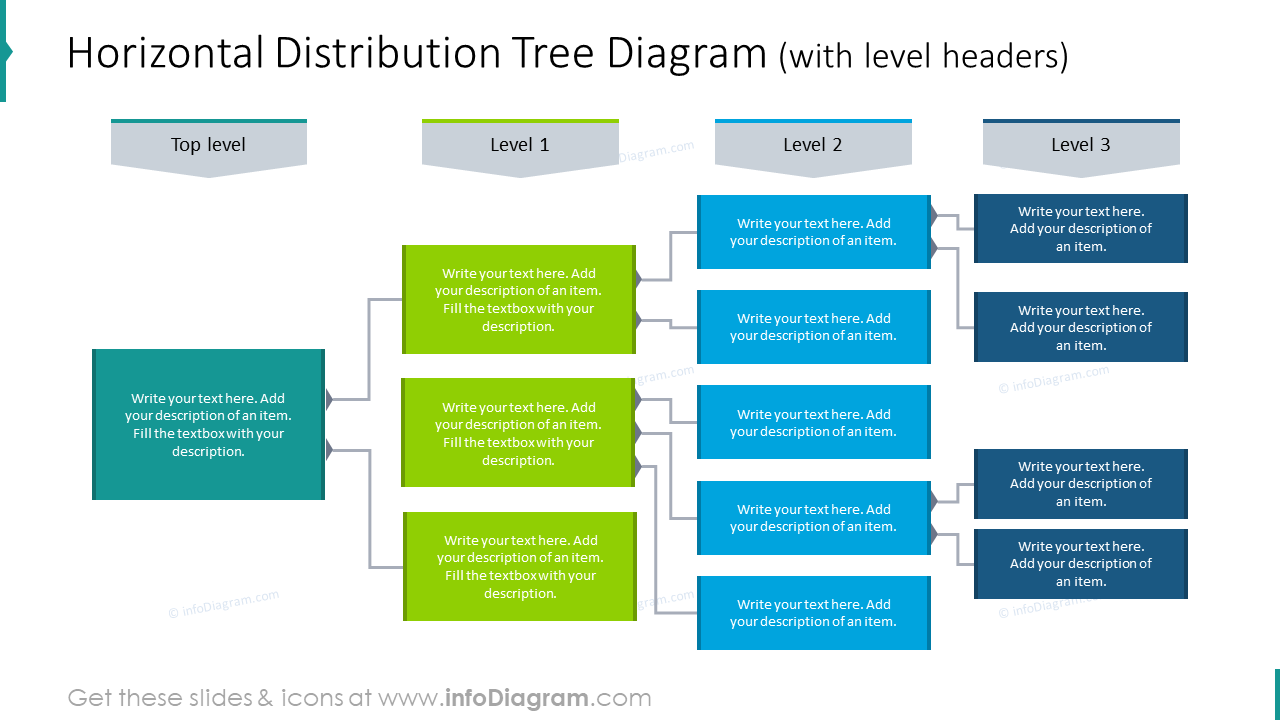 Horizontal distribution tree diagram