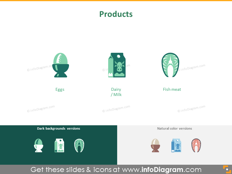 Agriculture products: food