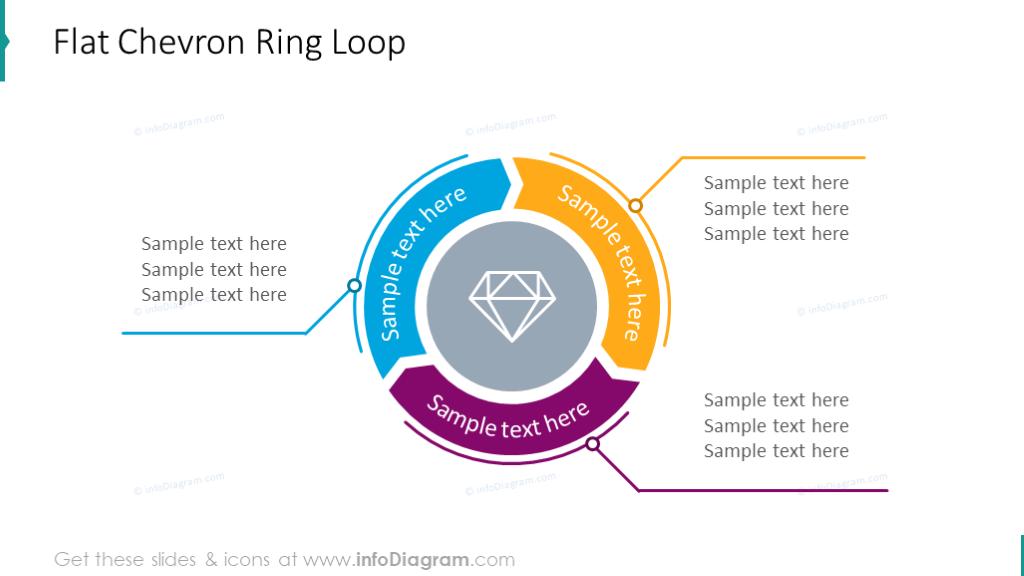 Flat chevron ring loop