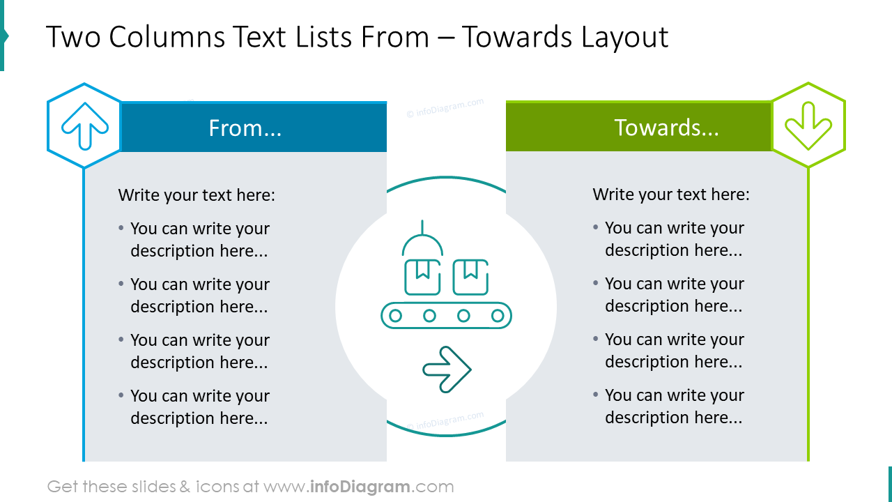 Two сolumns text lists showing from – towards layout