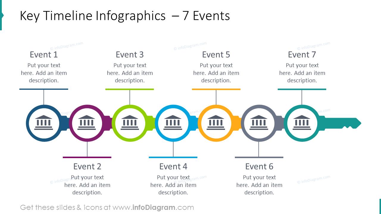Key timeline slide for 7 elements