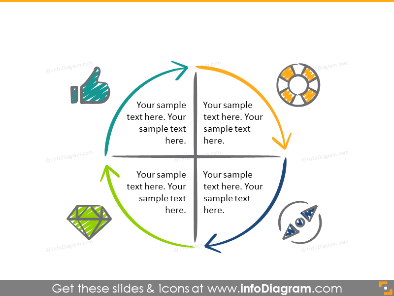 Cycle outline diagram with scribble icons