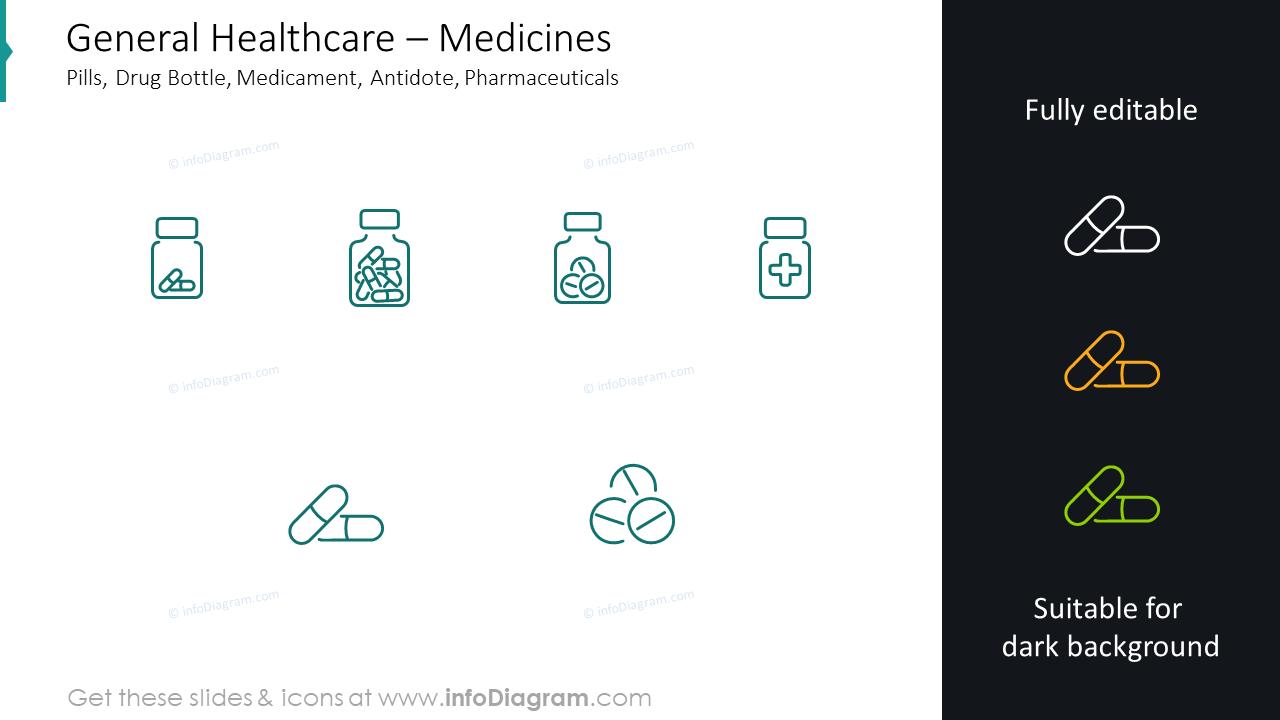 Medicines: pills, drug bottle, medicament