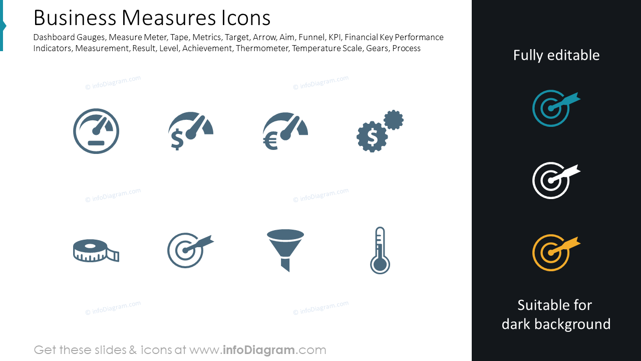 Business Measures Icons