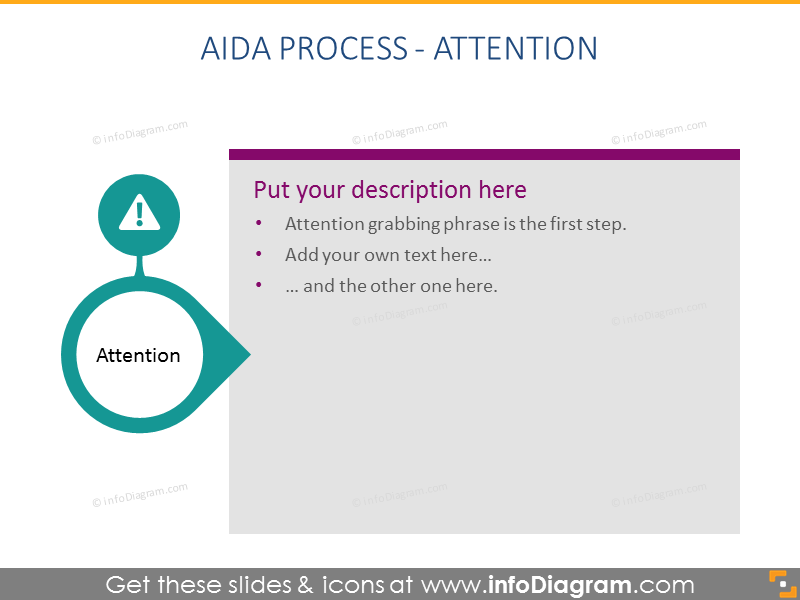AIDA Process - Attention