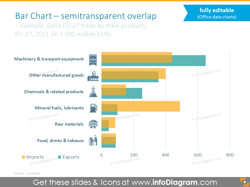 Bar chart diagram example with legend transparent