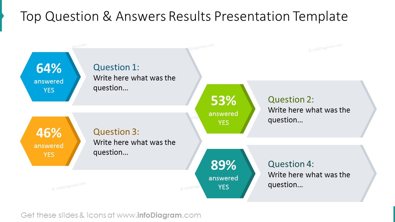 Top list of questions & answers slide template