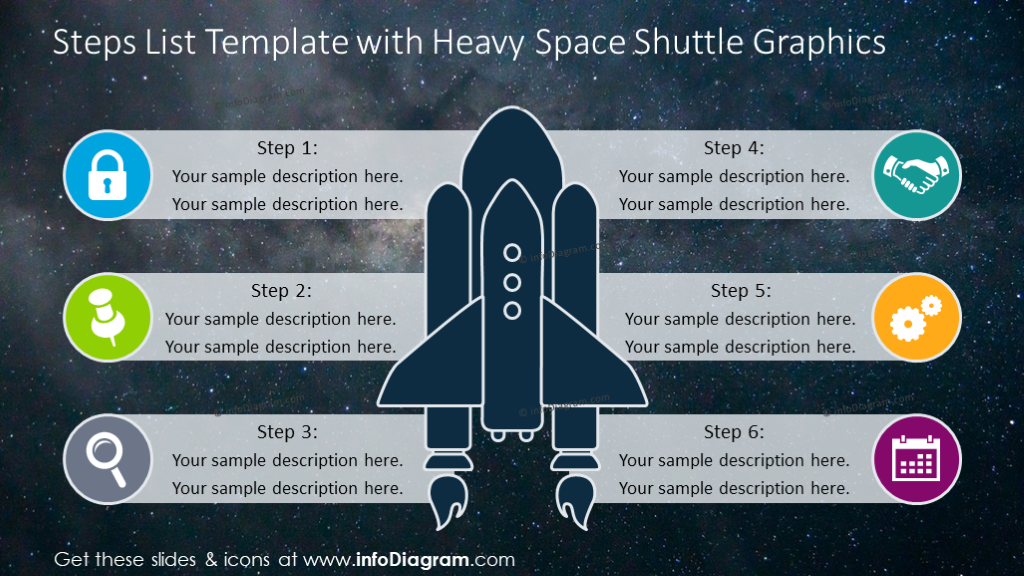 Steps list illustrated with heavy space shuttle and text description