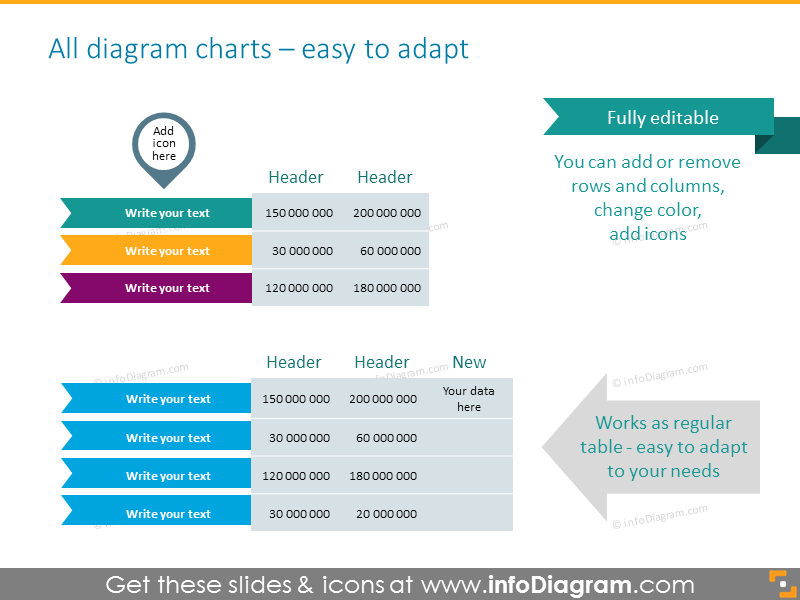 adaptable charts editing example