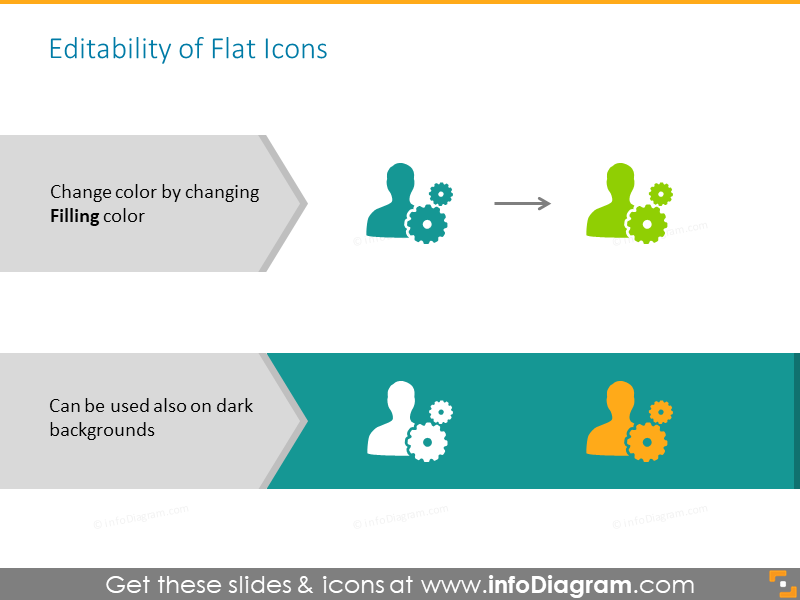 Flat icons set intended to show group development