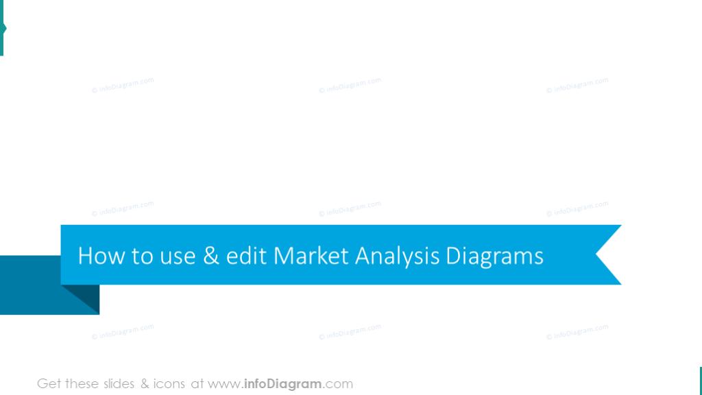 Market analysis diagram - example of editability