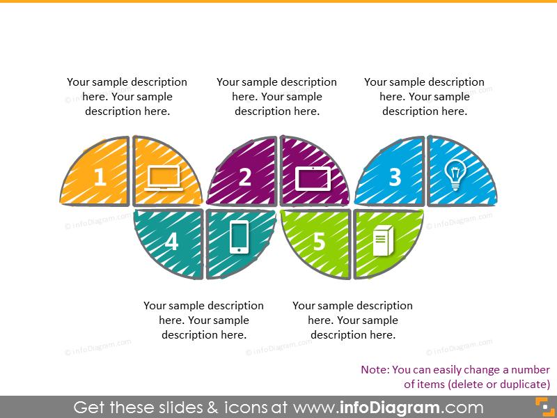 Quarter shape flow chart diagram with 5 items