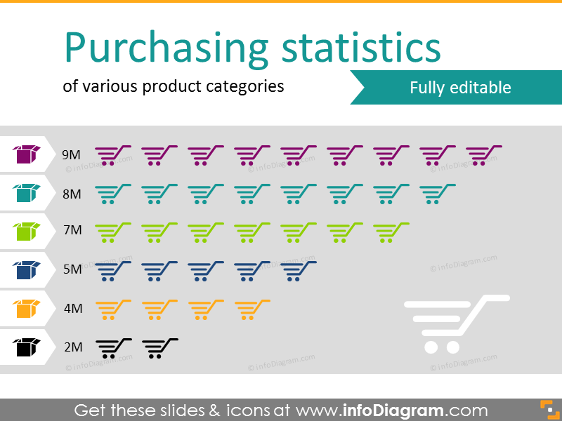 Product Purchasing Statistics Infographics
