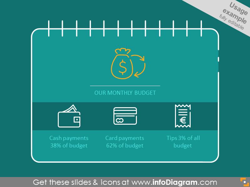Budget Infographics Example