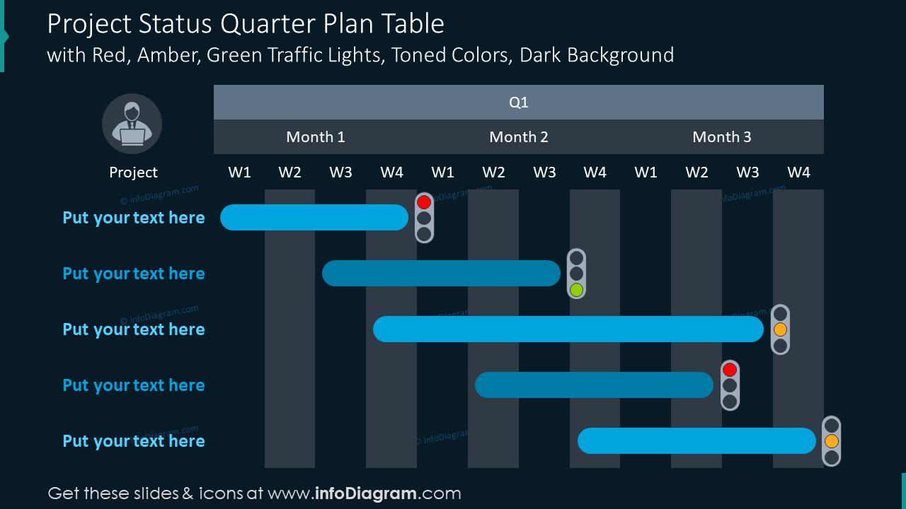 Project status quarter plan table on dark background