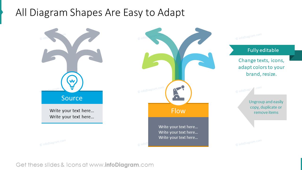 Adapt all diagram shapes