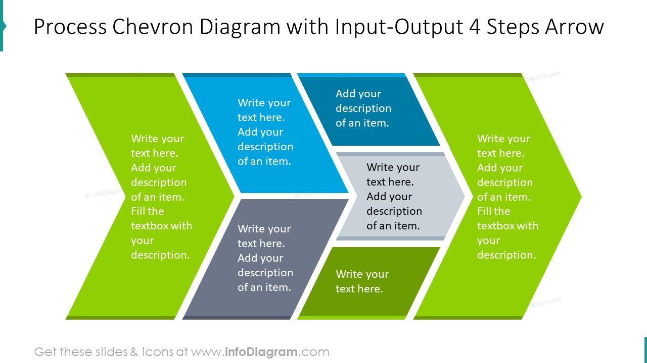 Process chevron diagram with input-output 4 steps arrow