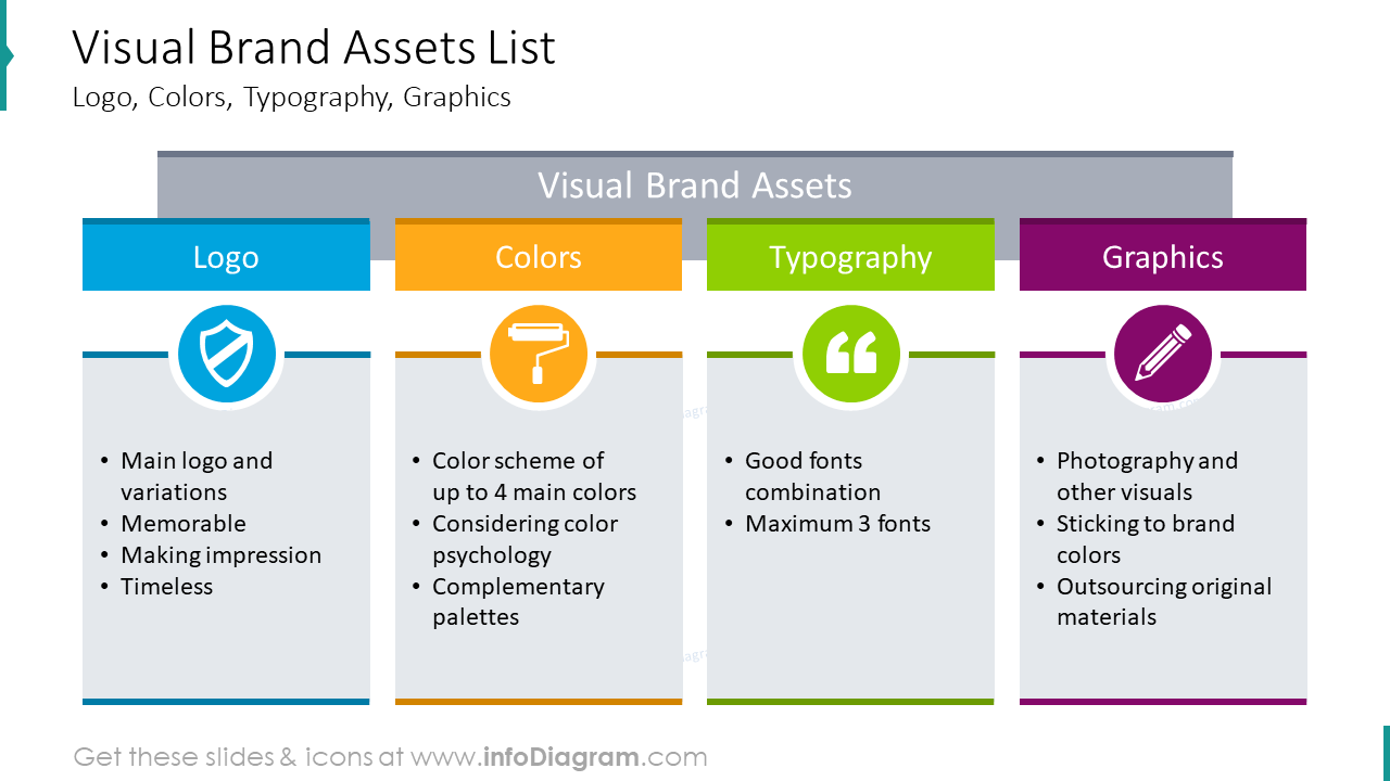 Visual brand assets list