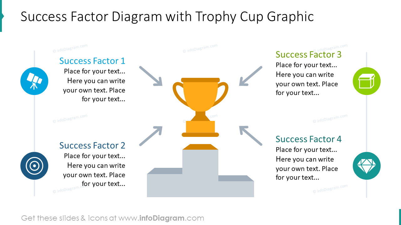 Success factor diagram with trophy cup infographics