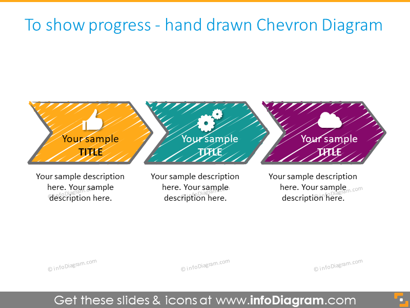 cycle 3 segments scribble hand drawn style powerpoint