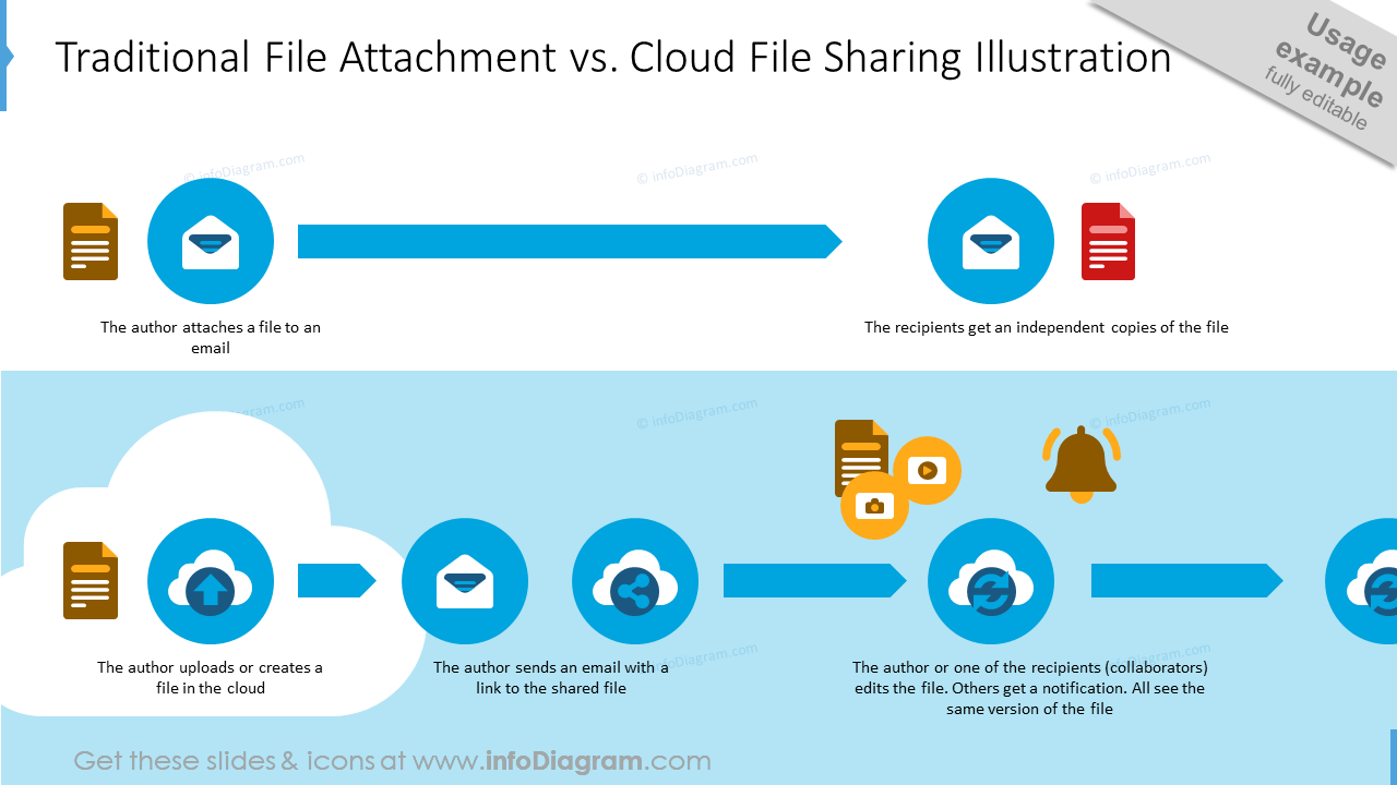 Traditional file attachment and cloud file sharing graphics